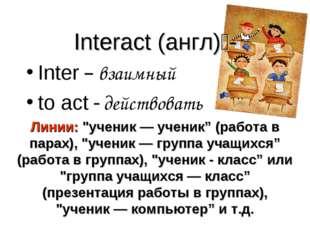 """Interact (англ) - Inter – взаимный to act - действовать Линии: """"ученик — учен"""