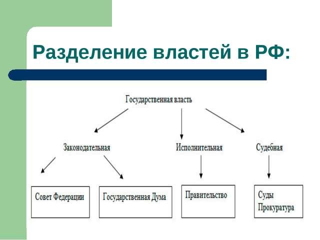 разделение властей в российской федерации шпаргалка
