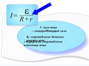 I- сила тока ξ – электродвижущая сила R- cопротивление внешнего участка цепи