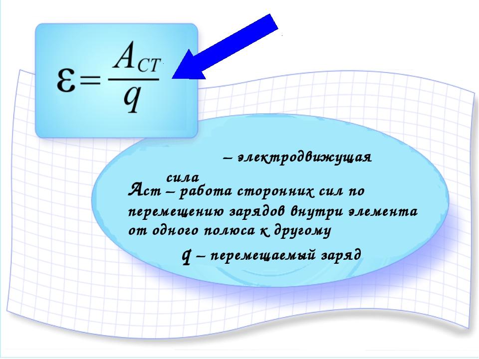 ξ – электродвижущая сила Аст – работа сторонних сил по перемещению зарядов в...