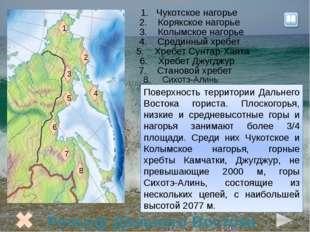 Задание 2. Установите соответствие: тип климата – климатограмма. 1. Арктичес