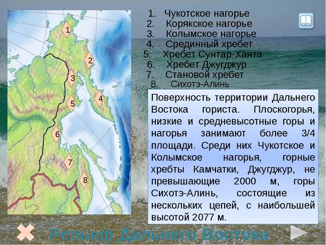 Задание 2. Установите соответствие: тип климата – климатограмма. 1. Арктичес...