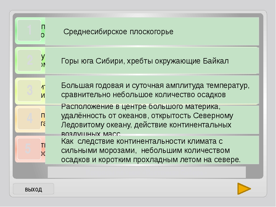 1 2 Среднесибирское плоскогорье 3 4 5 Расположение в центре большого материка...