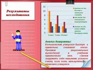 Анализ диаграммы: Большинство учащихся быстро и правильно считают плохо. Прие