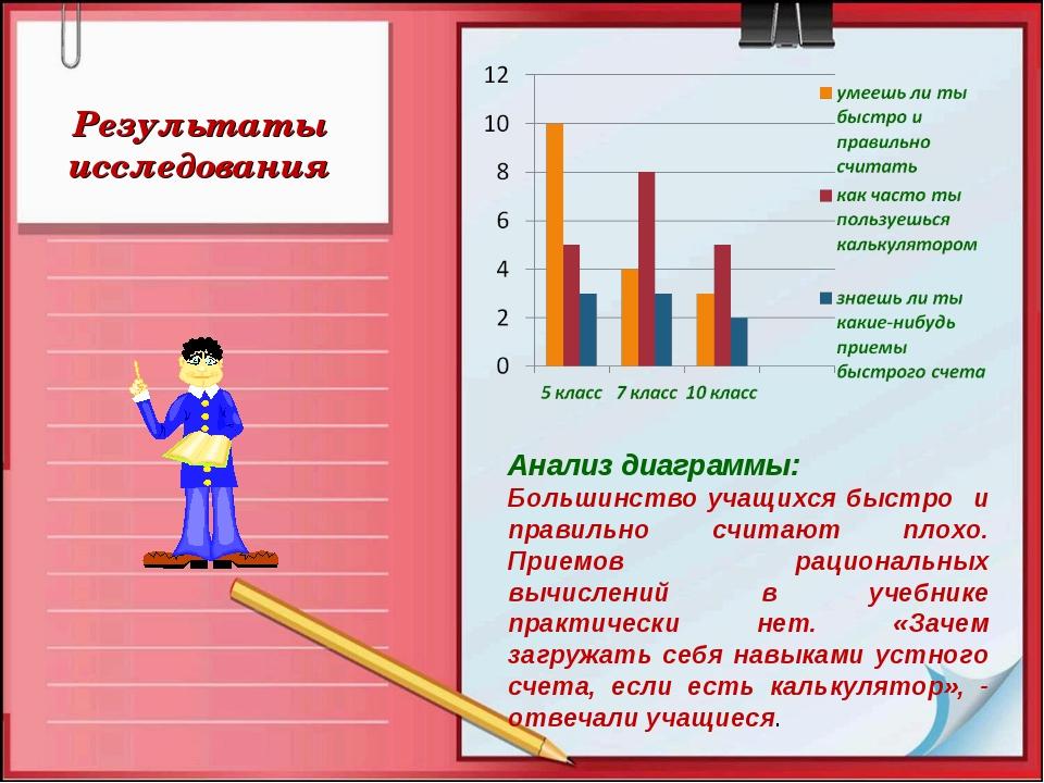 Анализ диаграммы: Большинство учащихся быстро и правильно считают плохо. Прие...
