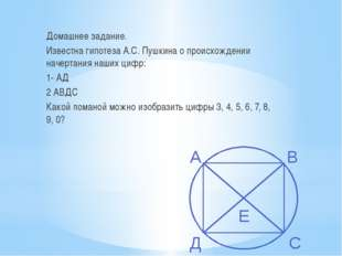 Домашнее задание. Известна гипотеза А.С. Пушкина о происхождении начертания н