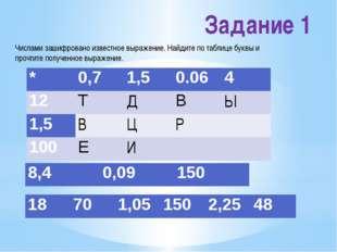 Задание 1 Числами зашифровано известное выражение. Найдите по таблице буквы и
