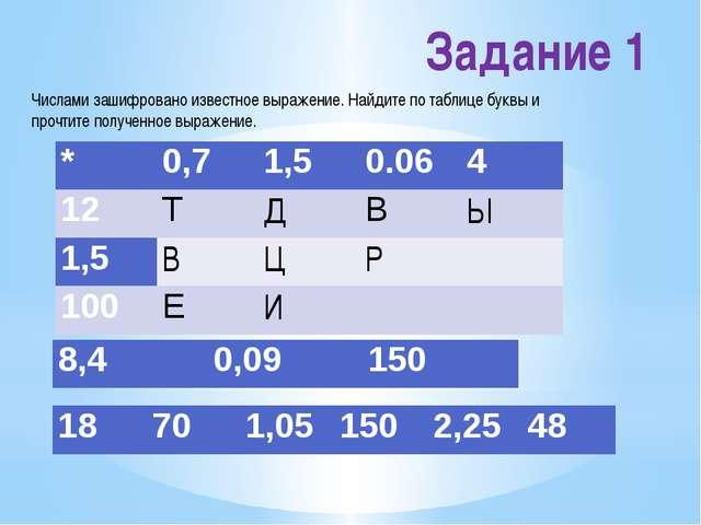 Задание 1 Числами зашифровано известное выражение. Найдите по таблице буквы и...
