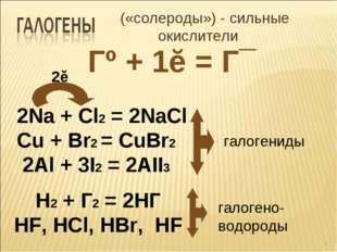 («солероды») - сильные окислители Гº + 1ĕ = Г¯ 2Na + Cl2 = 2NaCl Cu + Br2 =