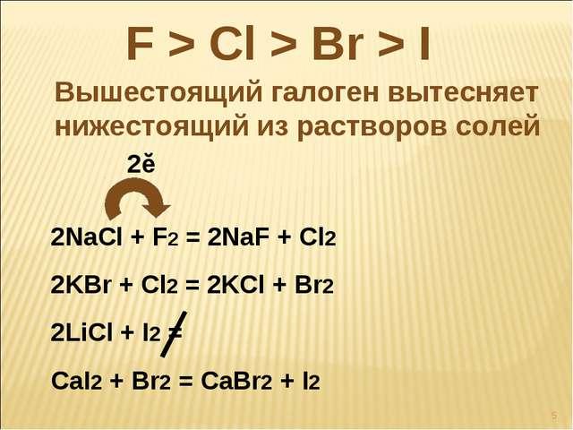 F > Cl > Br > I Вышестоящий галоген вытесняет нижестоящий из растворов солей...