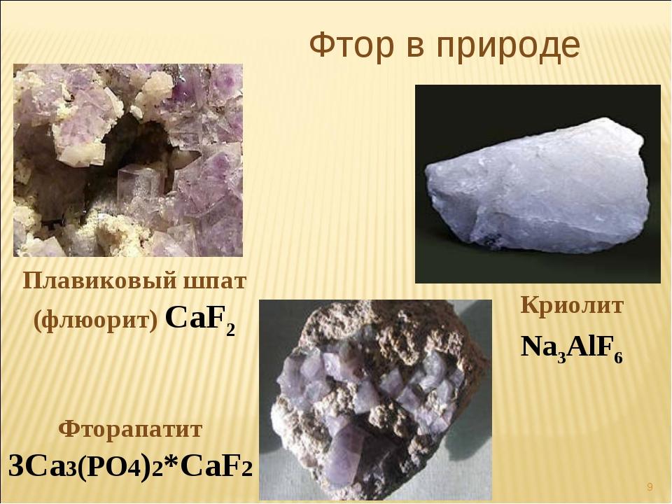 Фтор в природе Плавиковый шпат (флюорит) CaF2 Криолит Na3AlF6 Фторапатит 3Ca3...