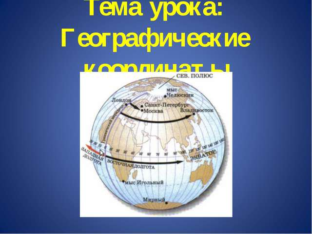 Тема урока: Географические координаты
