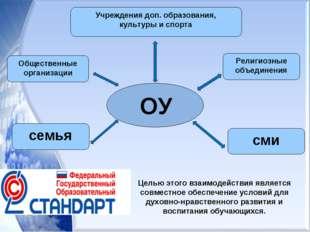 Общественные организации Учреждения доп. образования, культуры и спорта Целью