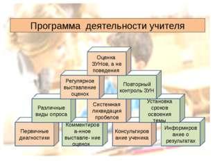 Программа деятельности учителя Первичные диагностики Комментирова-нное выстав