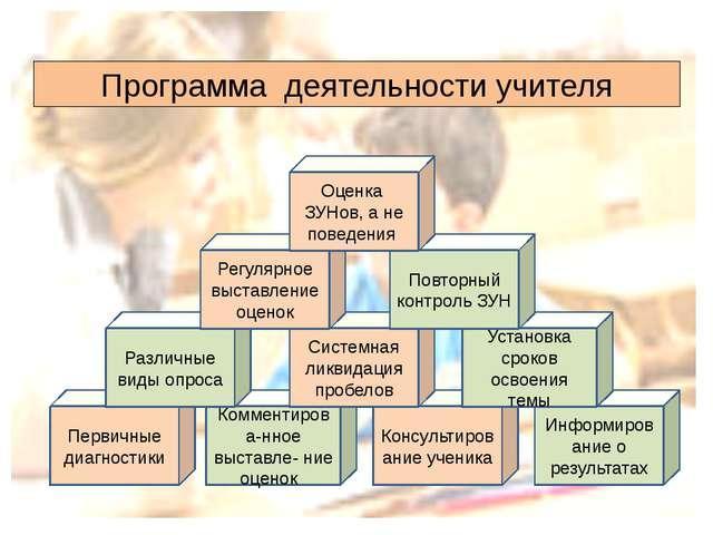 Программа деятельности учителя Первичные диагностики Комментирова-нное выстав...