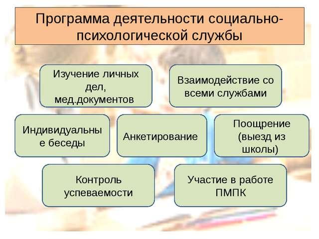 Программа деятельности социально-психологической службы Изучение личных дел,...