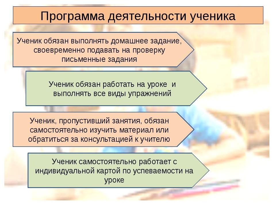 Программа деятельности ученика Ученик обязан выполнять домашнее задание, свое...