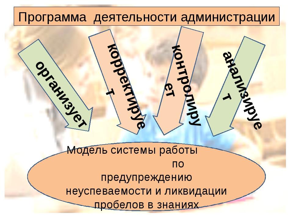 Программа деятельности администрации организует корректирует контролирует ана...