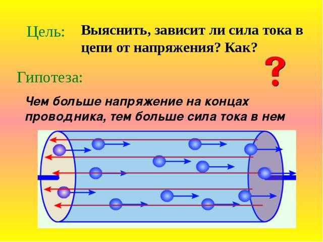 Цель: Выяснить, зависит ли сила тока в цепи от напряжения? Как? Гипотеза: Чем...