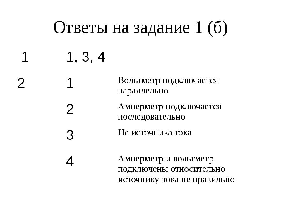 Ответы на задание 1 (б) 1 1, 3, 4 2 1 Вольтметр подключаетсяпараллельно 2 Амп...