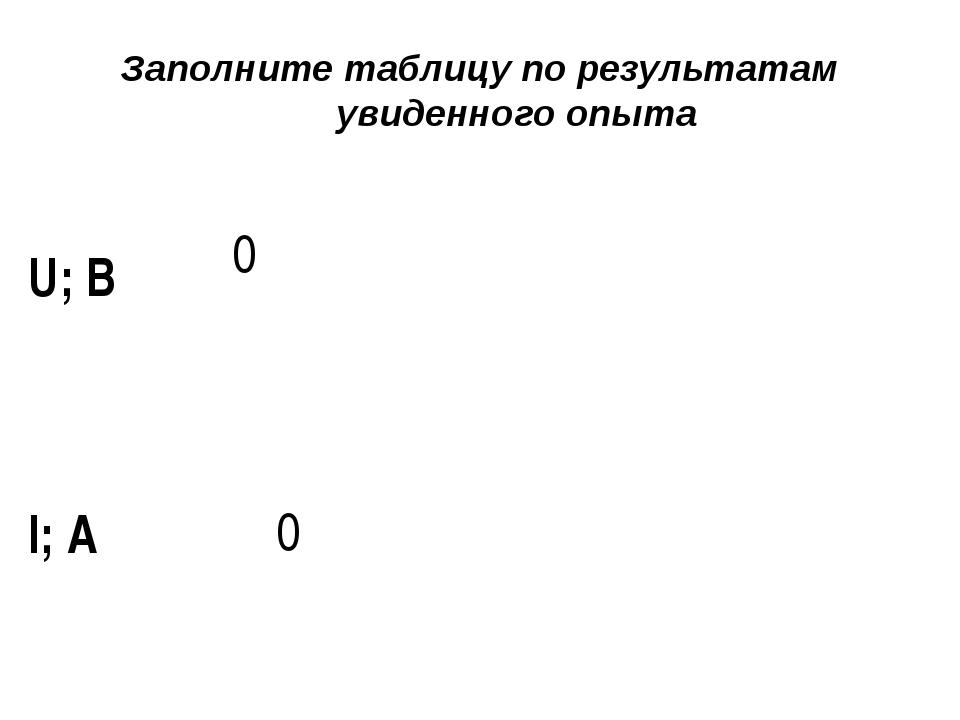 Заполните таблицу по результатам увиденного опыта U; В 0 I; А 0