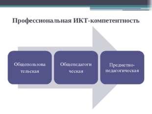 Профессиональная ИКТ-компетентность