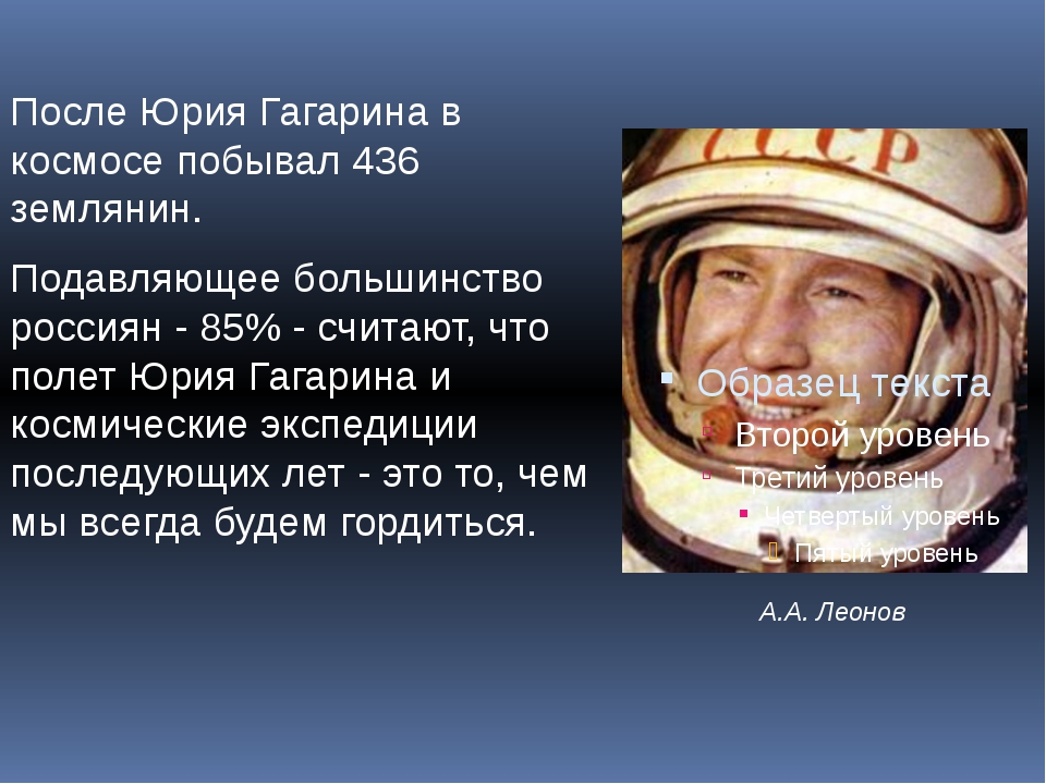 После Юрия Гагарина в космосе побывал 436 землянин. Подавляющее большинство р...