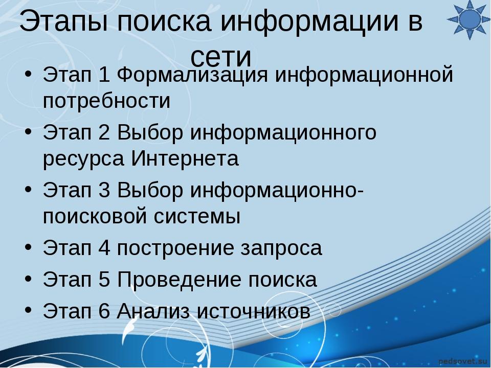 Этапы поиска информации в сети Этап 1 Формализация информационной потребности...