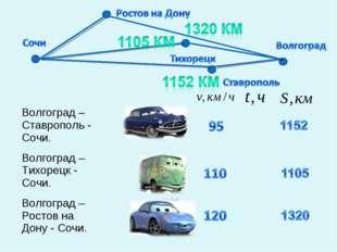 Волгоград – Ставрополь - Сочи. Волгоград – Тихорецк - Сочи. Волг