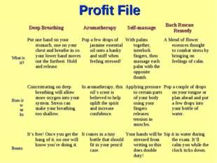 Profit File Deep Breathing Aromatherapy Self-massage Bach Rescue Remedy W