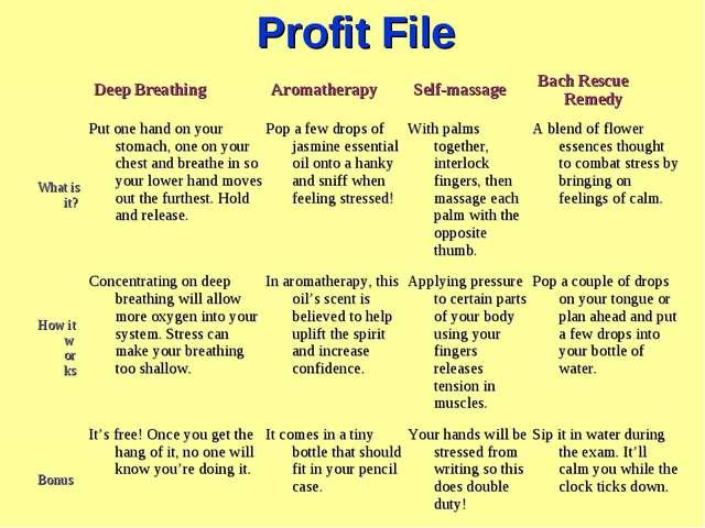 Profit File Deep Breathing Aromatherapy Self-massage Bach Rescue Remedy W...