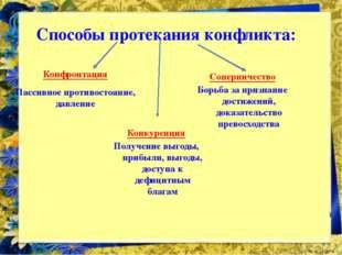 Способы протекания конфликта: Конфронтация Пассивное противостояние, давление
