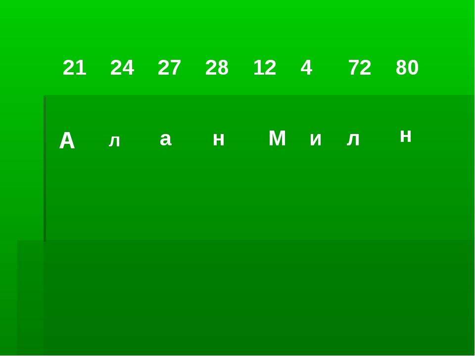 212427281247280 А л а н М и л н