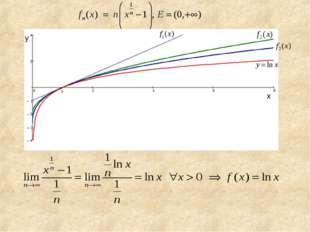 x y – 3- – 1- 1