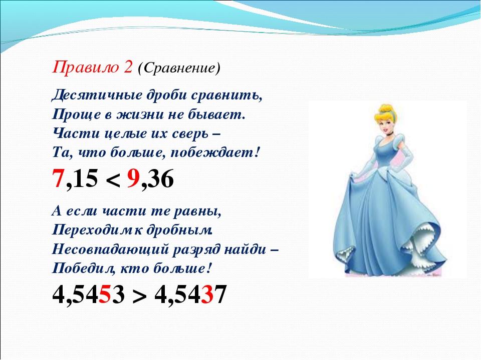 Правило 2 (Сравнение) Десятичные дроби сравнить, Проще в жизни не бывает. Час...