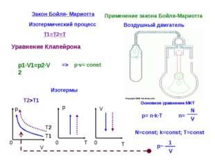 Закон Бойля- Мариотта Изотермический процесс T1=T2=T p·v= const p1·V1=p2·V2