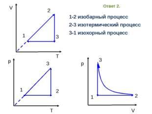 V T 1 2 3 T 1 p 2 3 p V 1 2 3 1-2 изобарный процесс 2-3 изотермический проце