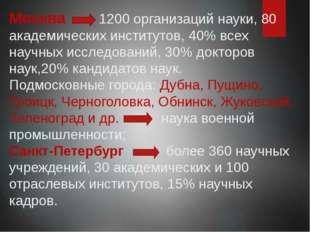 Москва 1200 организаций науки, 80 академических институтов, 40% всех научных