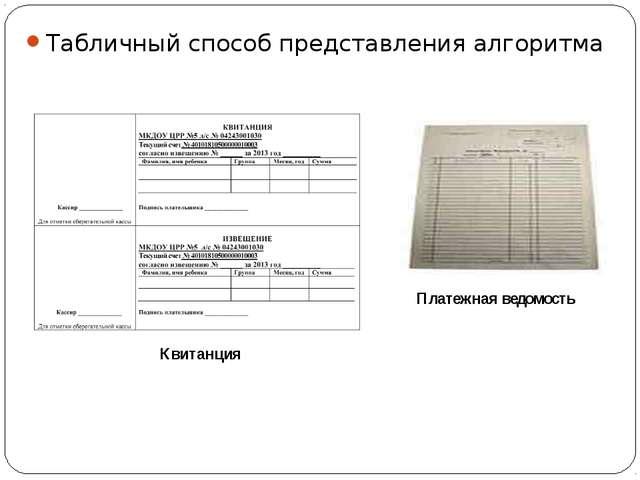 Табличный способ представления алгоритма Платежная ведомость Квитанция