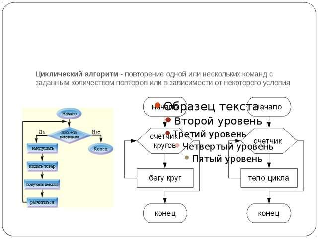 Циклический алгоритм - повторение одной или нескольких команд с заданным коли...