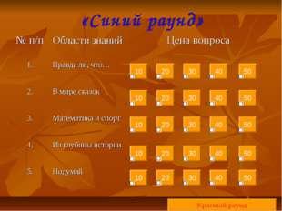 «Синий раунд» 10 20 30 40 50 10 20 30 40 50 10 20 30 40 50 10 20 30 40 50 10