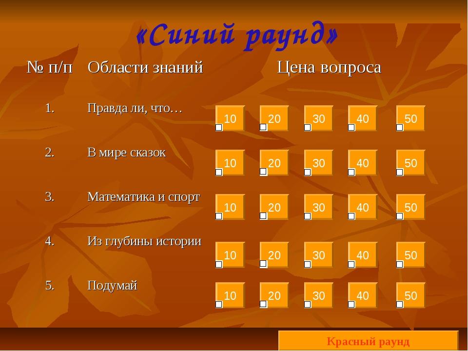 «Синий раунд» 10 20 30 40 50 10 20 30 40 50 10 20 30 40 50 10 20 30 40 50 10...