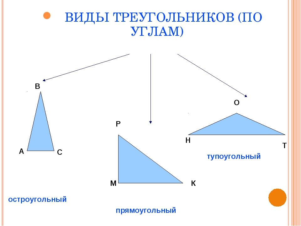 ВИДЫ ТРЕУГОЛЬНИКОВ (ПО УГЛАМ) остроугольный прямоугольный тупоугольный А В...