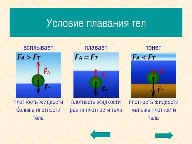Условие плавания тел всплывает плавает тонет плотность жидкости больше плотно...