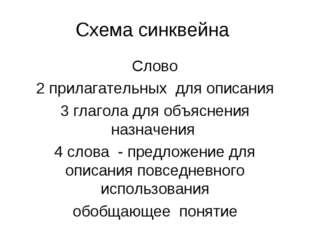 Схема синквейна Слово 2 прилагательных для описания 3 глагола для объяснения