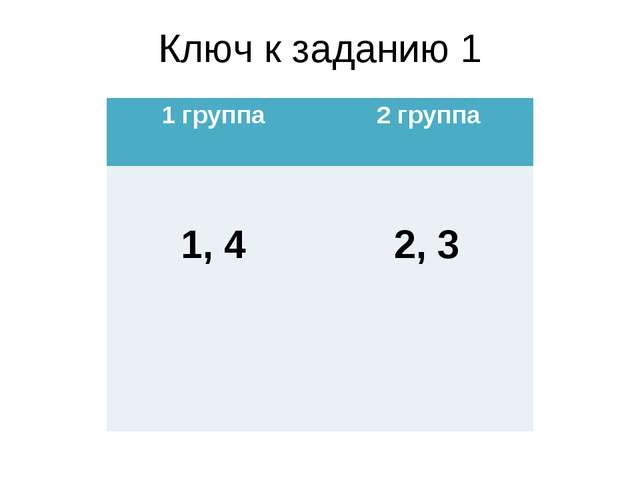 Ключ к заданию 1 1 группа 2 группа 1, 4 2, 3