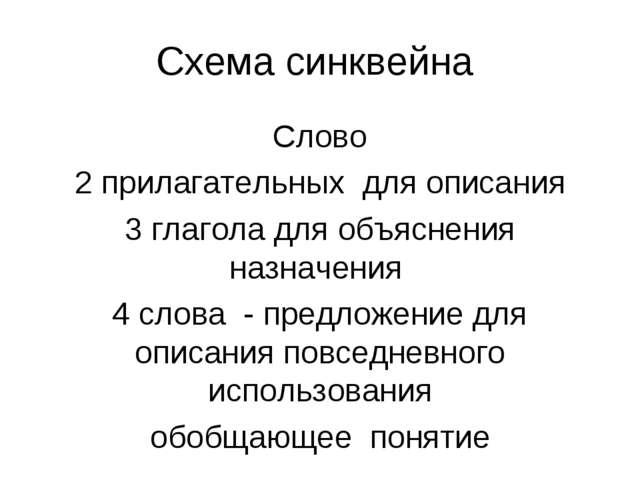 Схема синквейна Слово 2 прилагательных для описания 3 глагола для объяснения...
