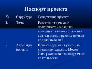 Паспорт проекта №СтруктураСодержание проекта 1.ТемаРазвития творческих сп