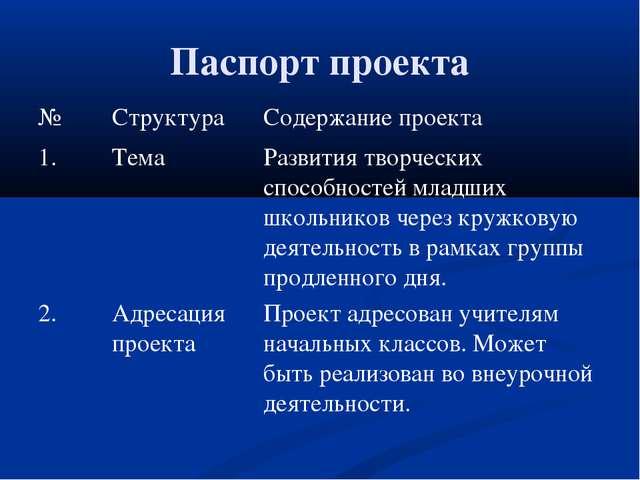 Паспорт проекта №СтруктураСодержание проекта 1.ТемаРазвития творческих сп...