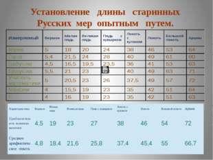 Установление длины старинных Русских мер опытным путем. Характеристика Вершок
